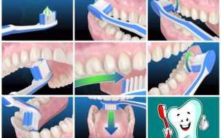 Рвотный рефлекс при чистке зубов