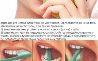 Что будет если не чистить зубы